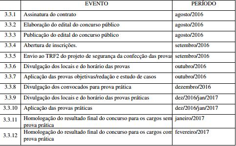 Concurso-TRF-2