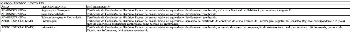 Cargos Nível Médio Edital Concurso TRF 2