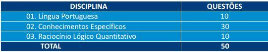 Provas Concurso IBGE 2017 Analista