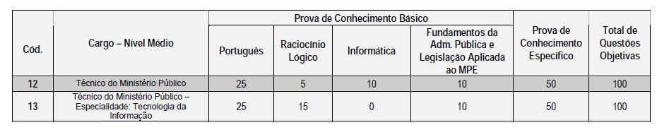 Concurso MP AL 2017/2018