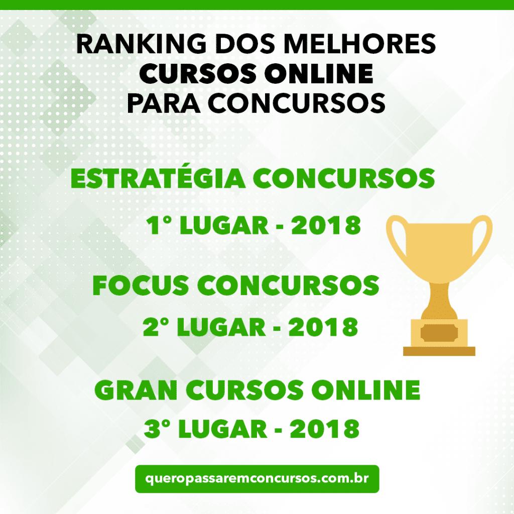 ranking dos melhores cursos online para concursos 2018