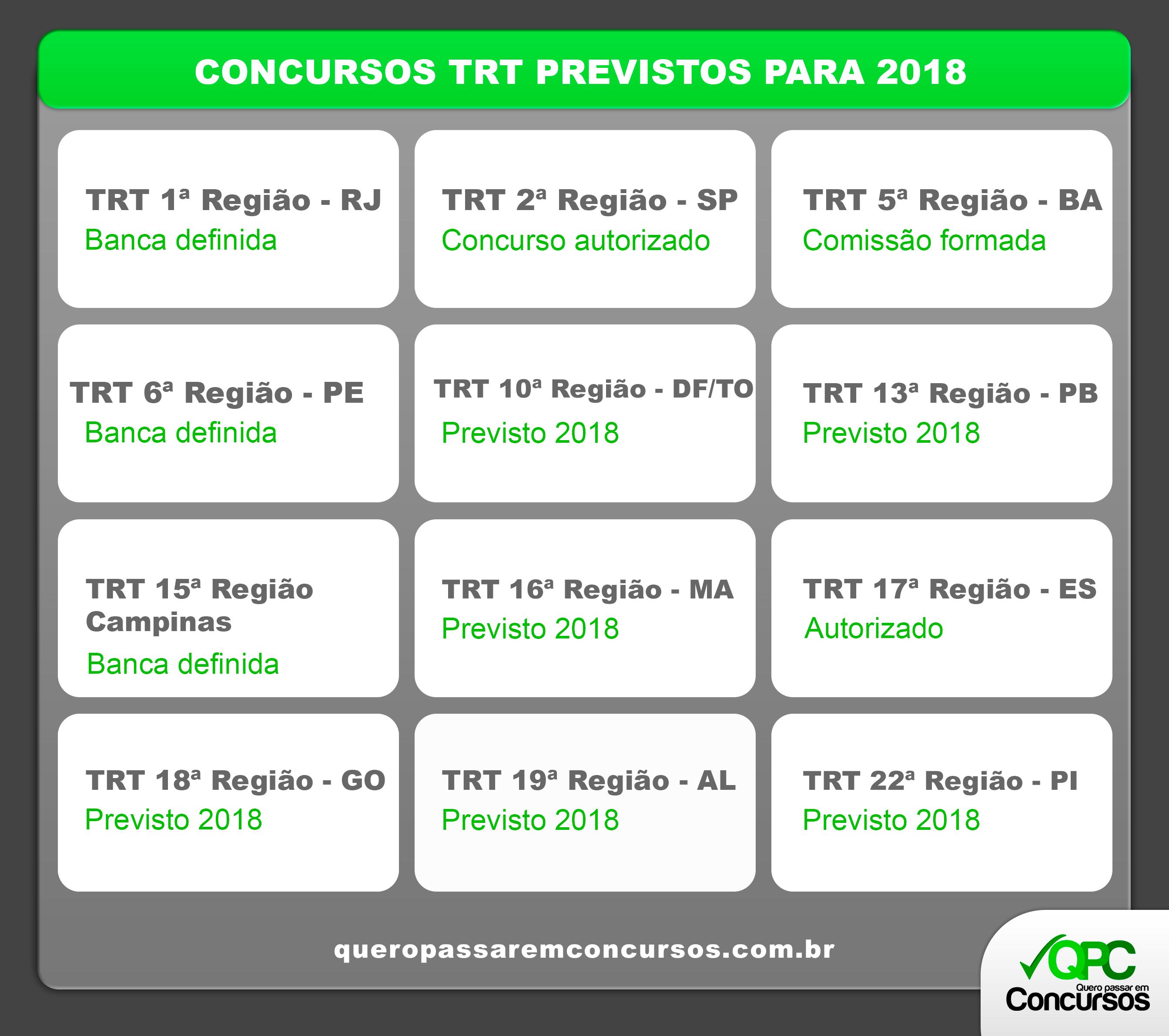 Concursos TRT-2018