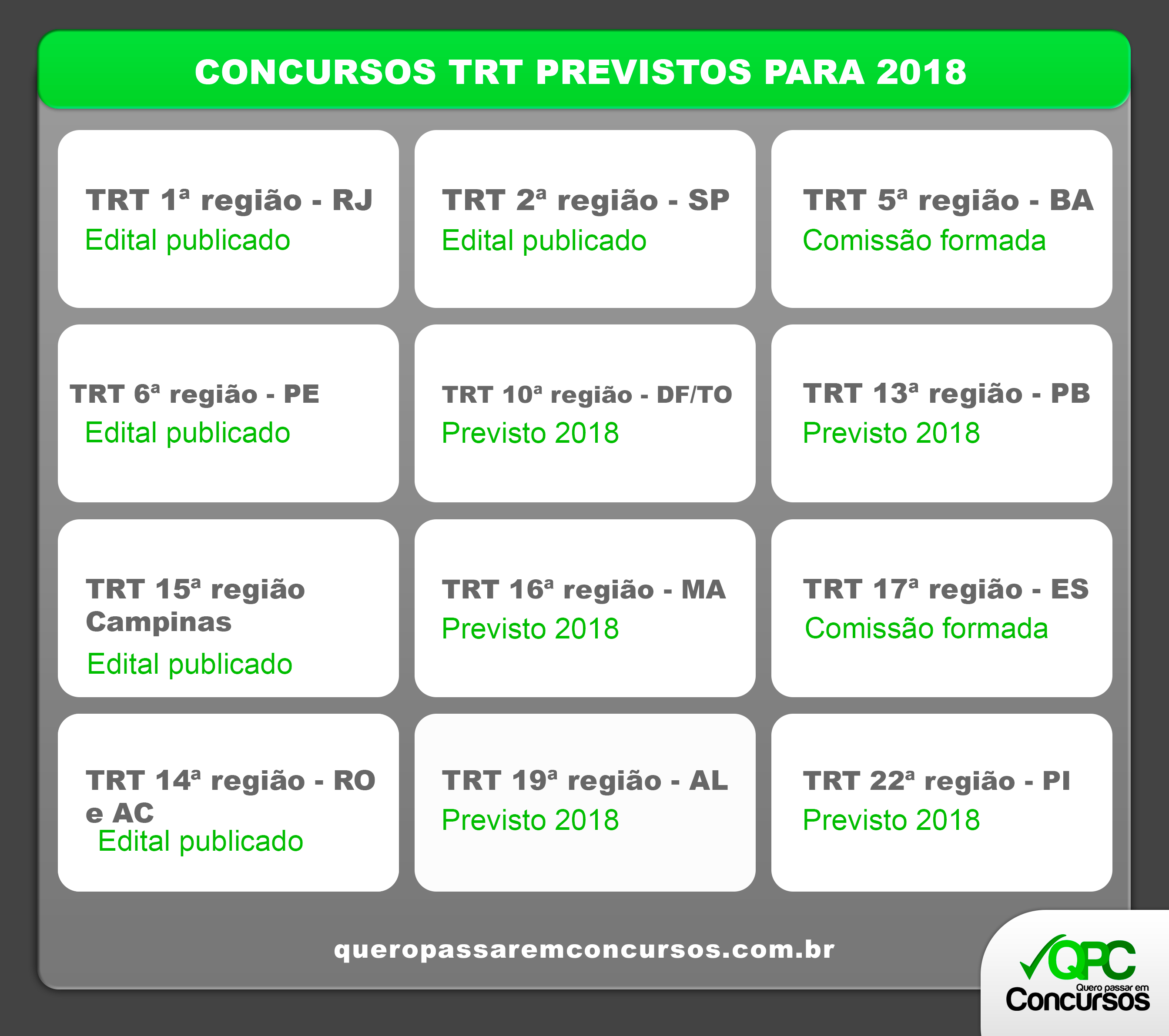 concursos TRT 18
