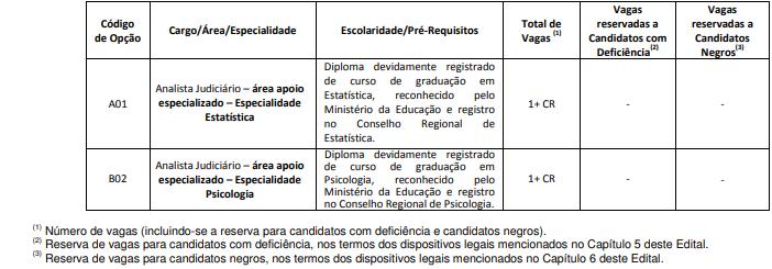 ConcursoTRT 14ª Região