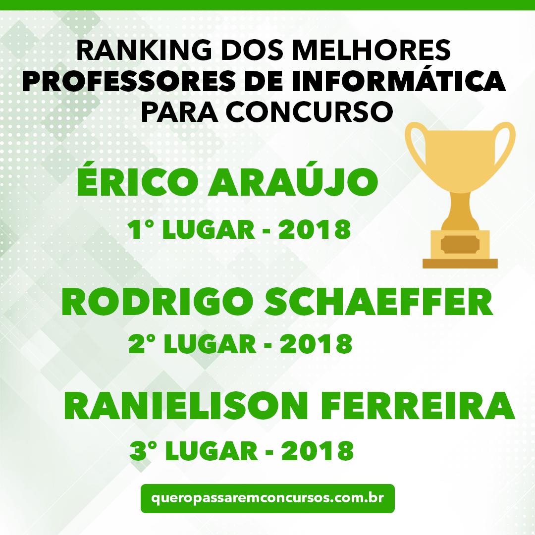 ranking dos melhores professores de informática para concursos