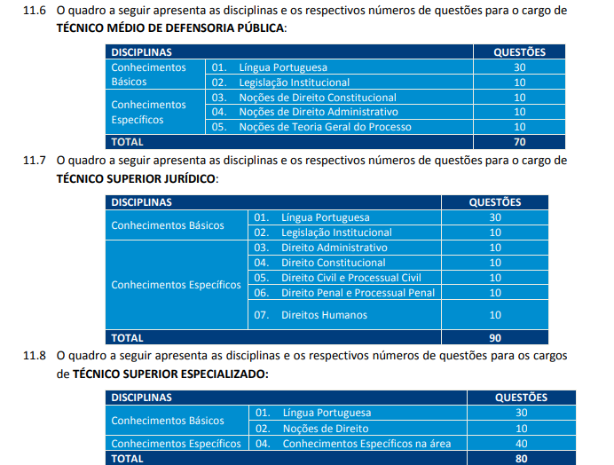 quadro-provas-concurso-dpe-rj
