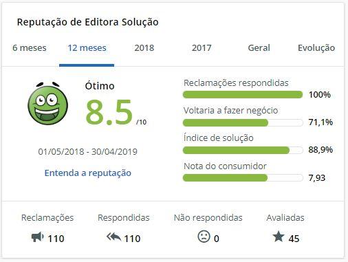 Editora Solução Reclame Aqui