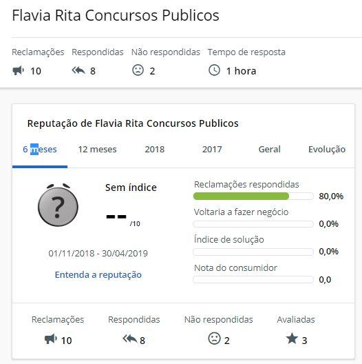 Flávia Rita Reclame Aqui