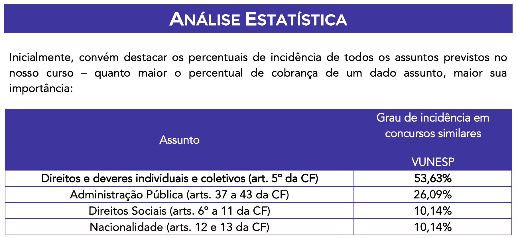 analise estatistica passo estrategico